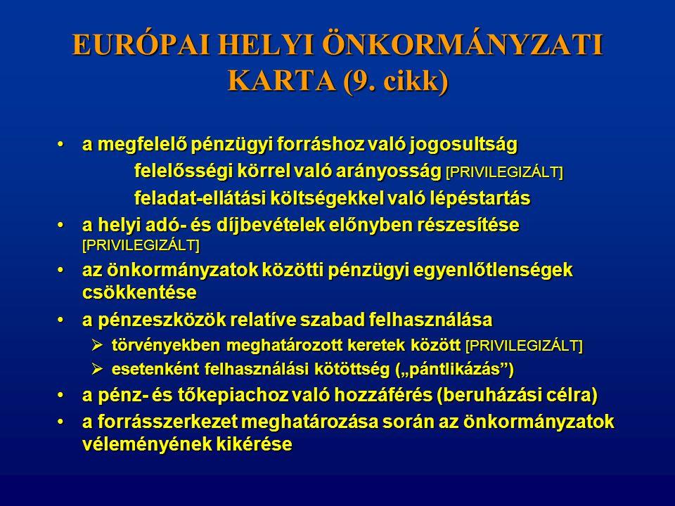 EURÓPAI HELYI ÖNKORMÁNYZATI KARTA (9. cikk) •a megfelelő pénzügyi forráshoz való jogosultság felelősségi körrel való arányosság [PRIVILEGIZÁLT] felelő