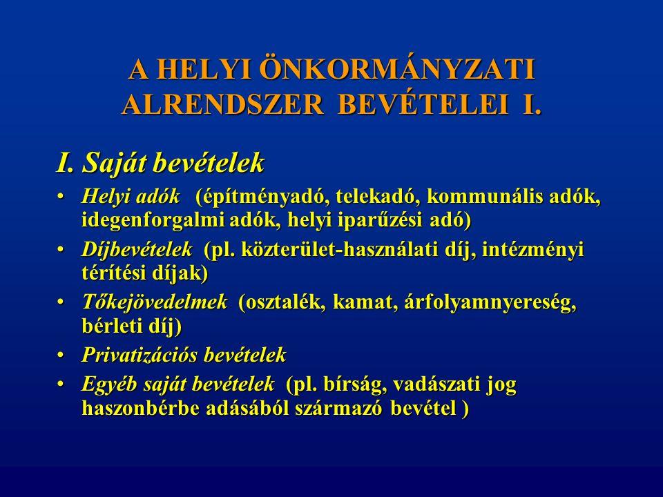 A HELYI ÖNKORMÁNYZATI ALRENDSZER BEVÉTELEI I. I. Saját bevételek •Helyi adók (építményadó, telekadó, kommunális adók, idegenforgalmi adók, helyi iparű