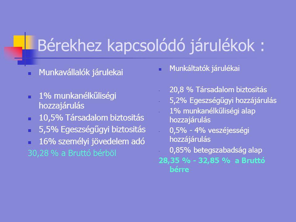 Bérekhez kapcsolódó járulékok :  Munkavállalók járulekai  1% munkanélkűliségi hozzajárulás  10,5% Társadalom biztositás  5,5% Egeszségűgyi biztositás  16% személyi jövedelem adó 30,28 % a Bruttó bérböl  Munkáltatók járulékai - 20,8 % Társadalom biztositás - 5,2% Egeszségűgyi hozzájárulás - 1% munkanélkűliségi alap hozzajárulás - 0,5% - 4% veszéjességi hozzájárulás - 0,85% betegszabadság alap 28,35 % - 32,85 % a Bruttó bérre