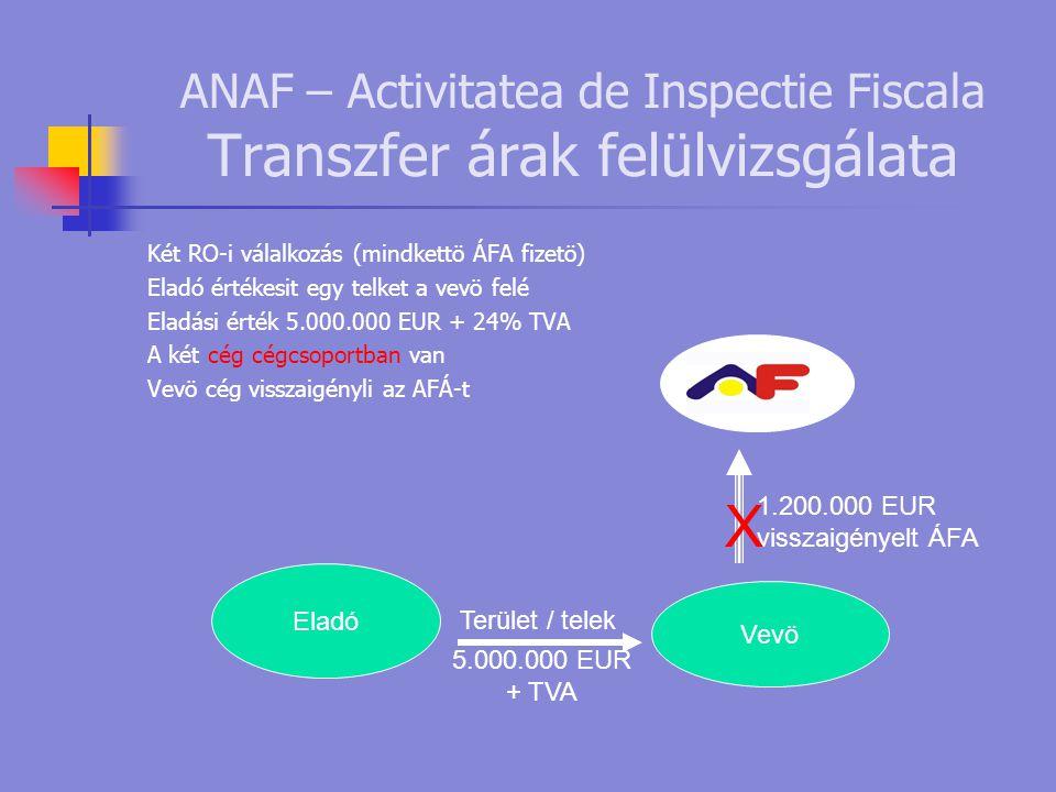 ANAF – Activitatea de Inspectie Fiscala Transzfer árak felülvizsgálata Két RO-i válalkozás (mindkettö ÁFA fizetö) Eladó értékesit egy telket a vevö fe