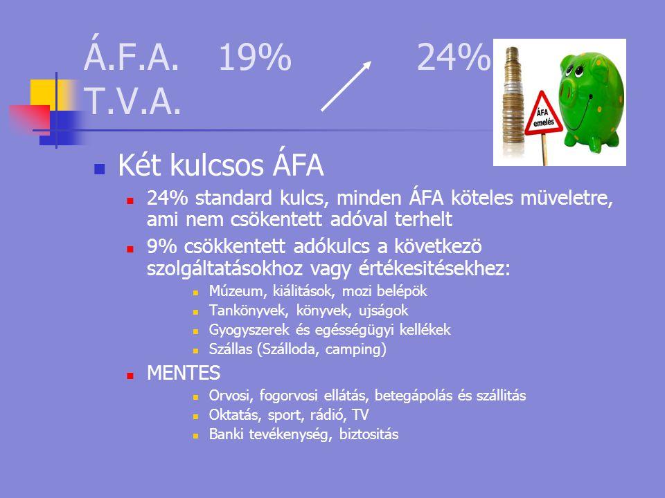 Á.F.A. 19% 24% T.V.A.  Két kulcsos ÁFA  24% standard kulcs, minden ÁFA köteles müveletre, ami nem csökentett adóval terhelt  9% csökkentett adókulc