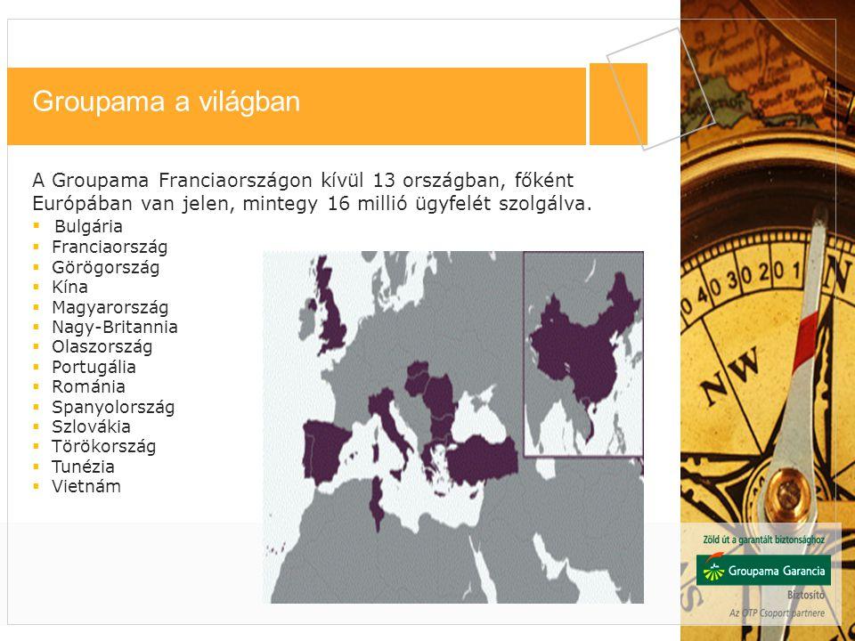 A Groupama Franciaországon kívül 13 országban, főként Európában van jelen, mintegy 16 millió ügyfelét szolgálva.  Bulgária  Franciaország  Görögors