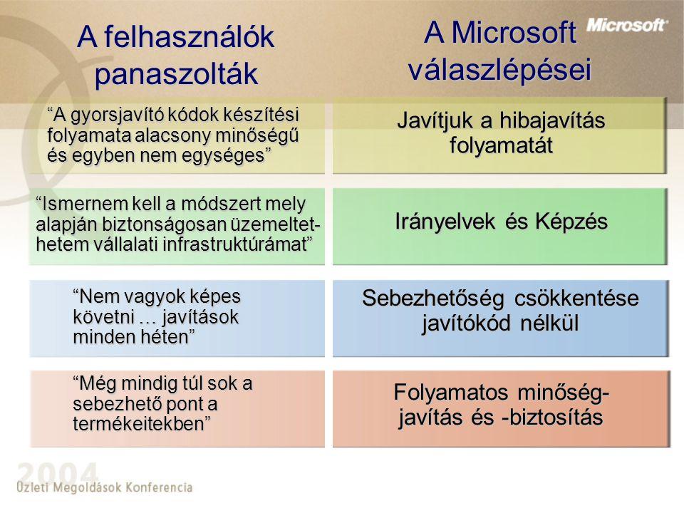 A felhasználók panaszolták A Microsoft válaszlépései Nem vagyok képes követni … javítások minden héten A gyorsjavító kódok készítési folyamata alacsony minőségű és egyben nem egységes Ismernem kell a módszert mely alapján biztonságosan üzemeltet- hetem vállalati infrastruktúrámat Még mindig túl sok a sebezhető pont a termékeitekben Irányelvek és Képzés Sebezhetőség csökkentése javítókód nélkül Folyamatos minőség- javítás és -biztosítás Javítjuk a hibajavítás folyamatát