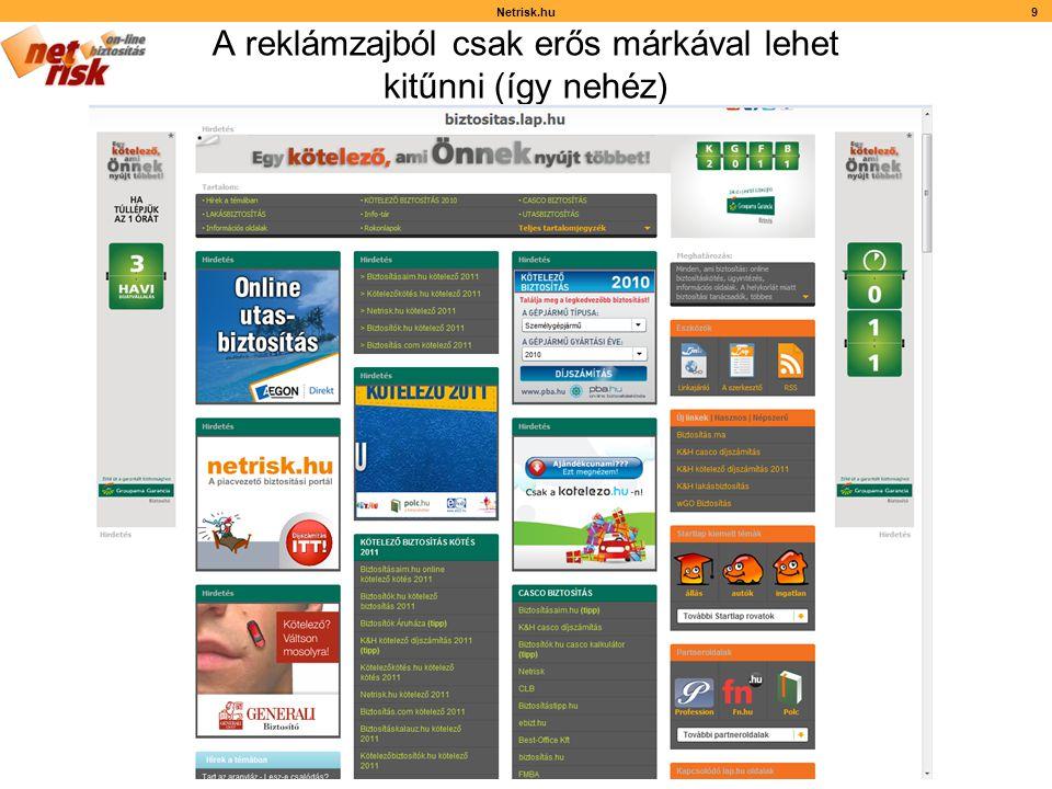 A reklámzajból csak erős márkával lehet kitűnni (így nehéz) Netrisk.hu9