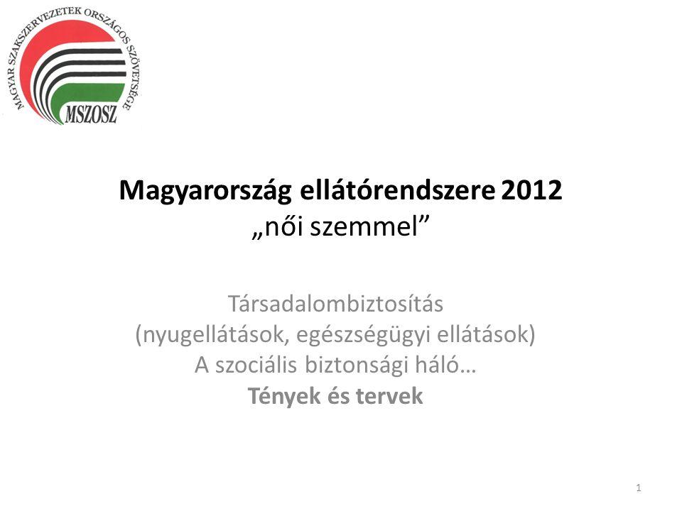 """Magyarország ellátórendszere 2012 """"női szemmel"""" Társadalombiztosítás (nyugellátások, egészségügyi ellátások) A szociális biztonsági háló… Tények és te"""