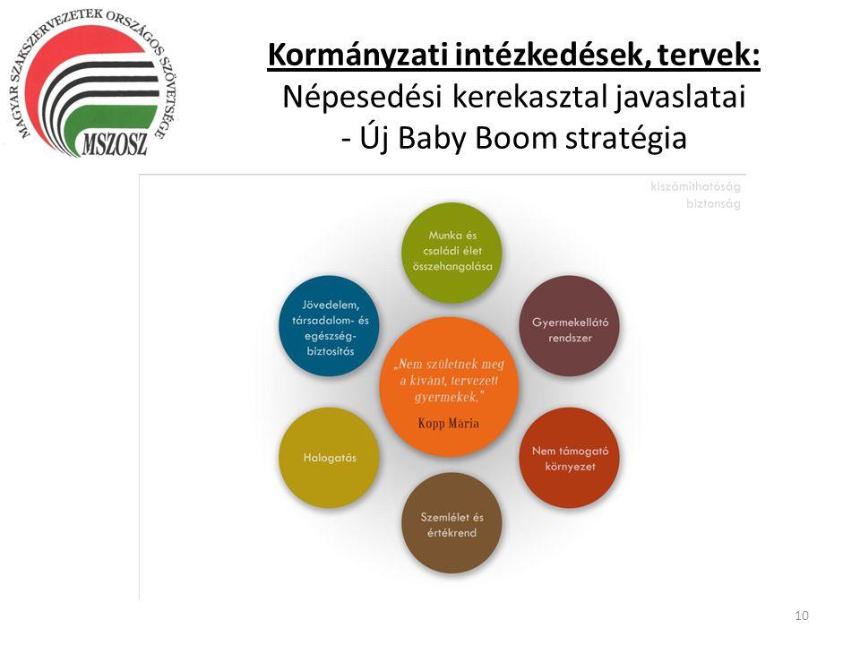 Kormányzati intézkedések, tervek: Népesedési kerekasztal javaslatai - Új Baby Boom stratégia 10