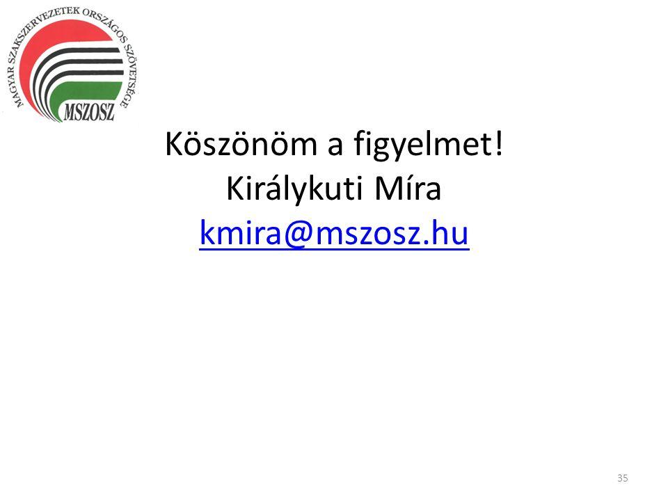 35 Köszönöm a figyelmet! Királykuti Míra kmira@mszosz.hu kmira@mszosz.hu