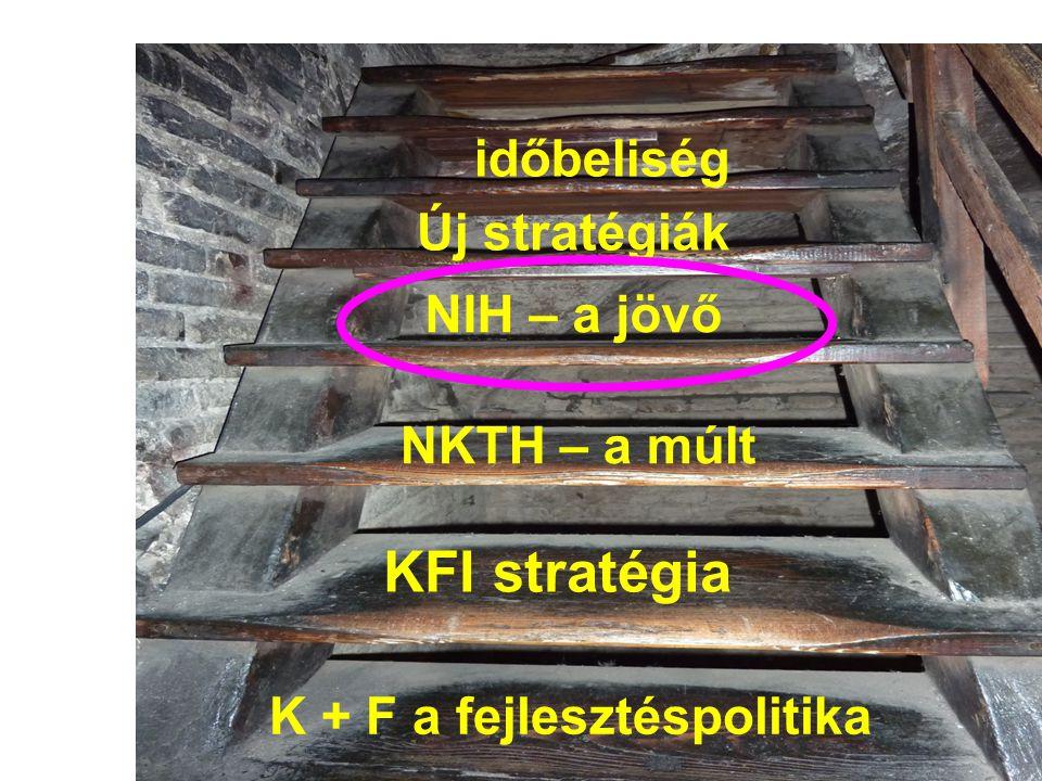 K + F a fejlesztéspolitika KFI stratégia NIH – a jövő Új stratégiák NKTH – a múlt időbeliség