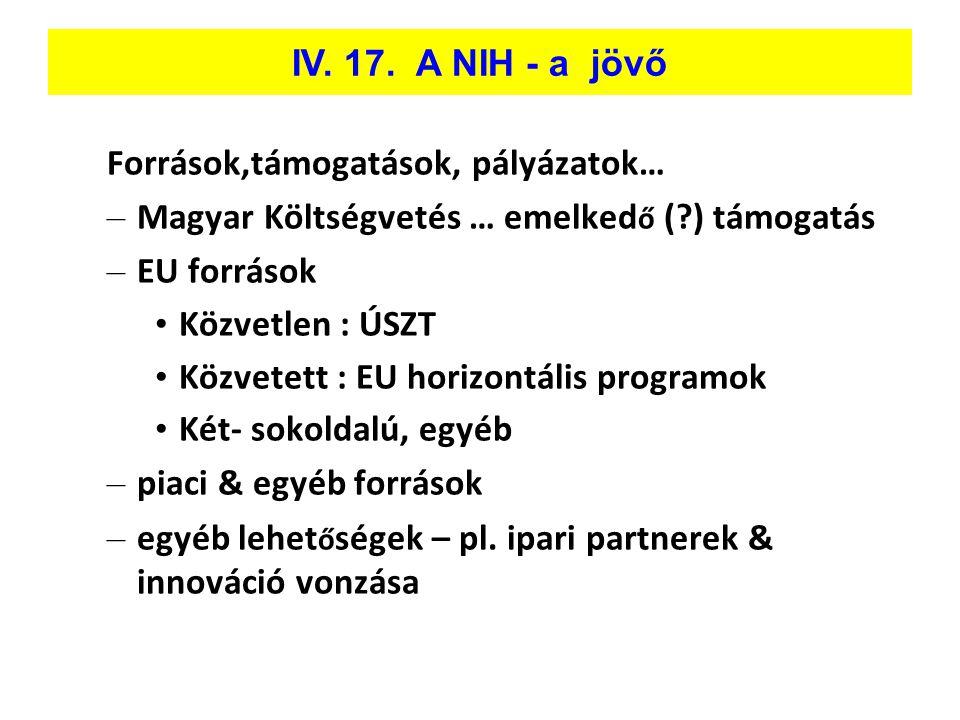 II. Források Források,támogatások, pályázatok… – Magyar Költségvetés … emelked ő (?) támogatás – EU források • Közvetlen : ÚSZT • Közvetett : EU horiz