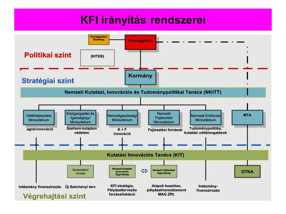 KFI irányítás rendszerei
