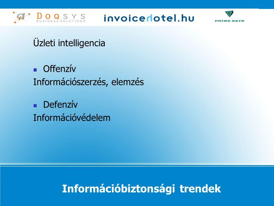 Információbiztonsági trendek Üzleti intelligencia  Offenzív Információszerzés, elemzés  Defenzív Információvédelem