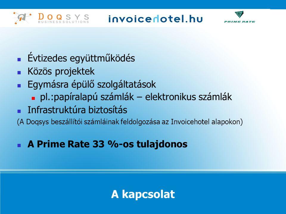 A kapcsolat  Évtizedes együttműködés  Közös projektek  Egymásra épülő szolgáltatások  pl.:papíralapú számlák – elektronikus számlák  Infrastruktúra biztosítás (A Doqsys beszállítói számláinak feldolgozása az Invoicehotel alapokon)  A Prime Rate 33 %-os tulajdonos
