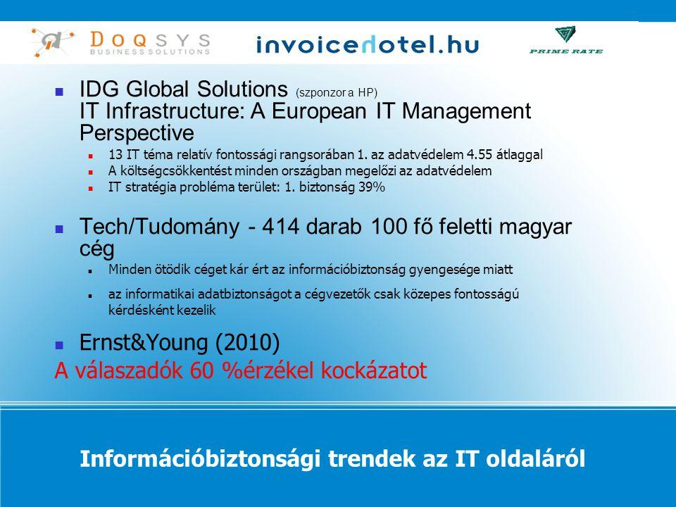 Információbiztonsági trendek az IT oldaláról  IDG Global Solutions (szponzor a HP) IT Infrastructure: A European IT Management Perspective  13 IT téma relatív fontossági rangsorában 1.