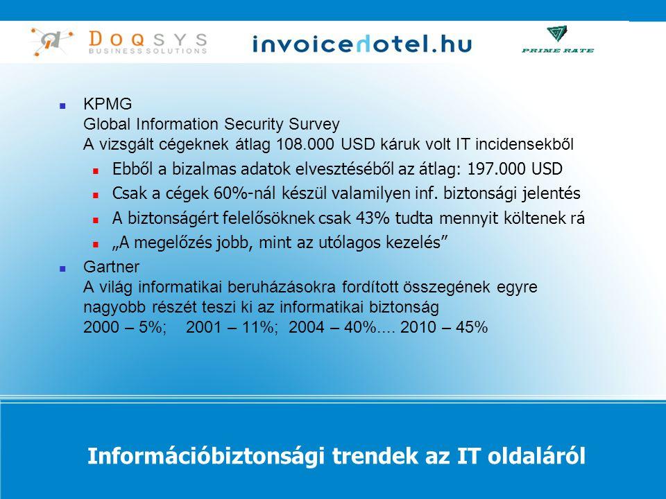 Információbiztonsági trendek az IT oldaláról  KPMG Global Information Security Survey A vizsgált cégeknek átlag 108.000 USD káruk volt IT incidensekből  Ebből a bizalmas adatok elvesztéséből az átlag: 197.000 USD  Csak a cégek 60%-nál készül valamilyen inf.