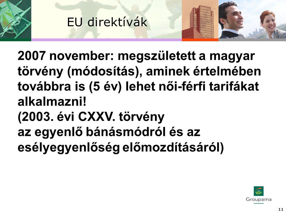 EU direktívák 11 2007 november: megszületett a magyar törvény (módosítás), aminek értelmében továbbra is (5 év) lehet női-férfi tarifákat alkalmazni.