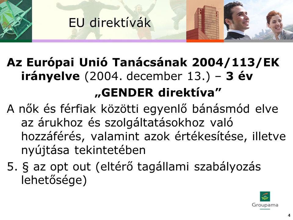 EU direktívák Az Európai Unió Tanácsának 2004/113/EK irányelve (2004.