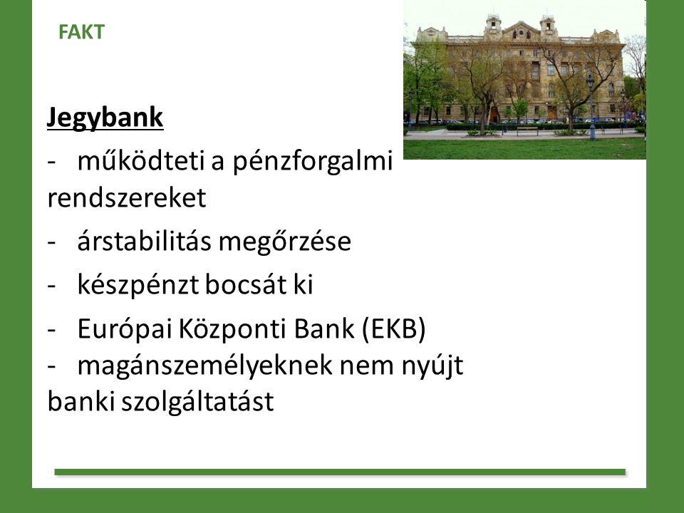 Jegybank - működteti a pénzforgalmi rendszereket - árstabilitás megőrzése - készpénzt bocsát ki - Európai Központi Bank (EKB) - magánszemélyeknek nem