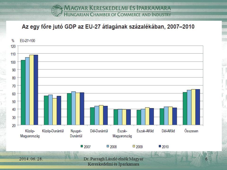 2014. 06. 28.Dr. Parragh László elnök Magyar Kereskedelmi és Iparkamara 6