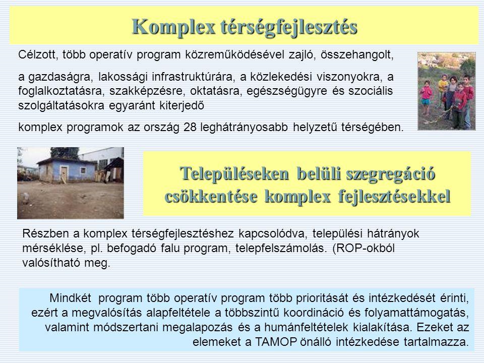 Komplex térségfejlesztés Célzott, több operatív program közreműködésével zajló, összehangolt, a gazdaságra, lakossági infrastruktúrára, a közlekedési viszonyokra, a foglalkoztatásra, szakképzésre, oktatásra, egészségügyre és szociális szolgáltatásokra egyaránt kiterjedő komplex programok az ország 28 leghátrányosabb helyzetű térségében.