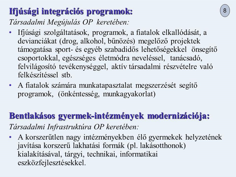 Ifjúsági integrációs programok: Társadalmi Megújulás OP keretében: •Ifjúsági szolgáltatások, programok, a fiatalok elkallódását, a devianciákat (drog, alkohol, bűnözés) megelőző projektek támogatása sport- és egyéb szabadidős lehetőségekkel önsegítő csoportokkal, egészséges életmódra neveléssel, tanácsadó, felvilágosító tevékenységgel, aktív társadalmi részvételre való felkészítéssel stb.