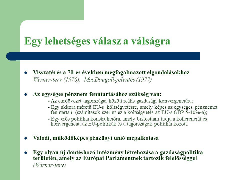 Egy lehetséges válasz a válságra  Visszatérés a 70-es években megfogalmazott elgondolásokhoz Werner-terv (1970), MacDougall-jelentés (1977)  Az egységes pénznem fenntartásához szükség van: - Az euróövezet tagországai között reális gazdasági konvergenciára; - Egy akkora méretű EU-s költségvetésre, amely képes az egységes pénznemet fenntartani (számítások szerint ez a költségvetés az EU-s GDP 5-10%-a); - Egy erős politikai konstrukcióra, amely biztosítani tudja a koherenciát és konvergenciát az EU-politikák és a tagországok politikái között.