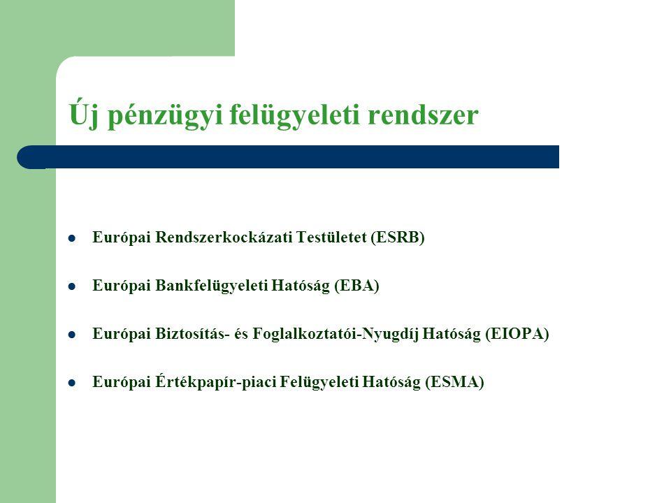 Új pénzügyi felügyeleti rendszer  Európai Rendszerkockázati Testületet (ESRB)  Európai Bankfelügyeleti Hatóság (EBA)  Európai Biztosítás- és Foglalkoztatói-Nyugdíj Hatóság (EIOPA)  Európai Értékpapír-piaci Felügyeleti Hatóság (ESMA)