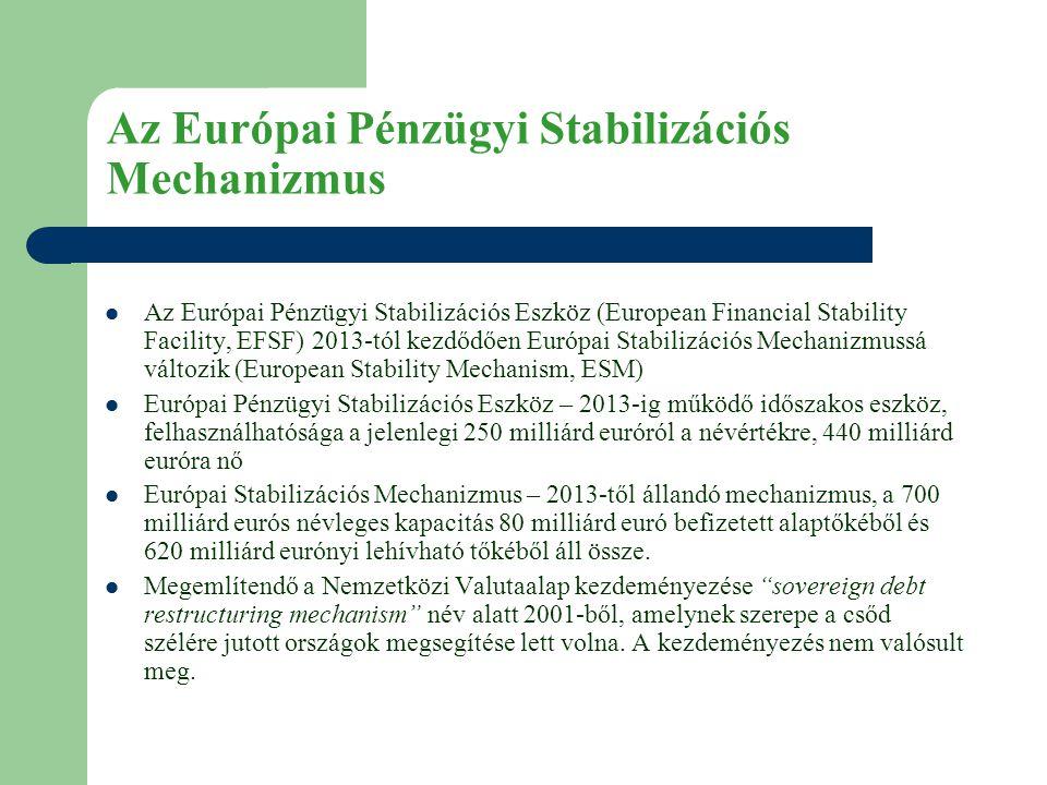 Az Európai Pénzügyi Stabilizációs Mechanizmus  Az Európai Pénzügyi Stabilizációs Eszköz (European Financial Stability Facility, EFSF) 2013-tól kezdődően Európai Stabilizációs Mechanizmussá változik (European Stability Mechanism, ESM)  Európai Pénzügyi Stabilizációs Eszköz – 2013-ig működő időszakos eszköz, felhasználhatósága a jelenlegi 250 milliárd euróról a névértékre, 440 milliárd euróra nő  Európai Stabilizációs Mechanizmus – 2013-től állandó mechanizmus, a 700 milliárd eurós névleges kapacitás 80 milliárd euró befizetett alaptőkéből és 620 milliárd eurónyi lehívható tőkéből áll össze.