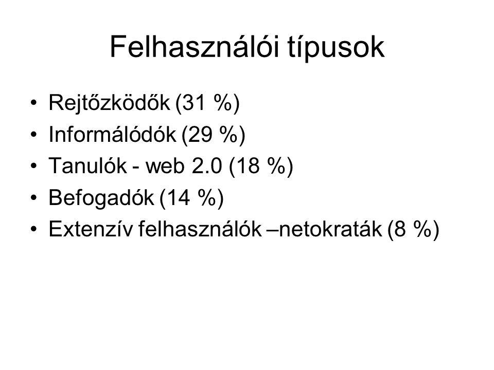 Felhasználói típusok •Rejtőzködők (31 %) •Informálódók (29 %) •Tanulók - web 2.0 (18 %) •Befogadók (14 %) •Extenzív felhasználók –netokraták (8 %)