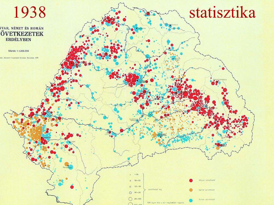 1938 statisztika