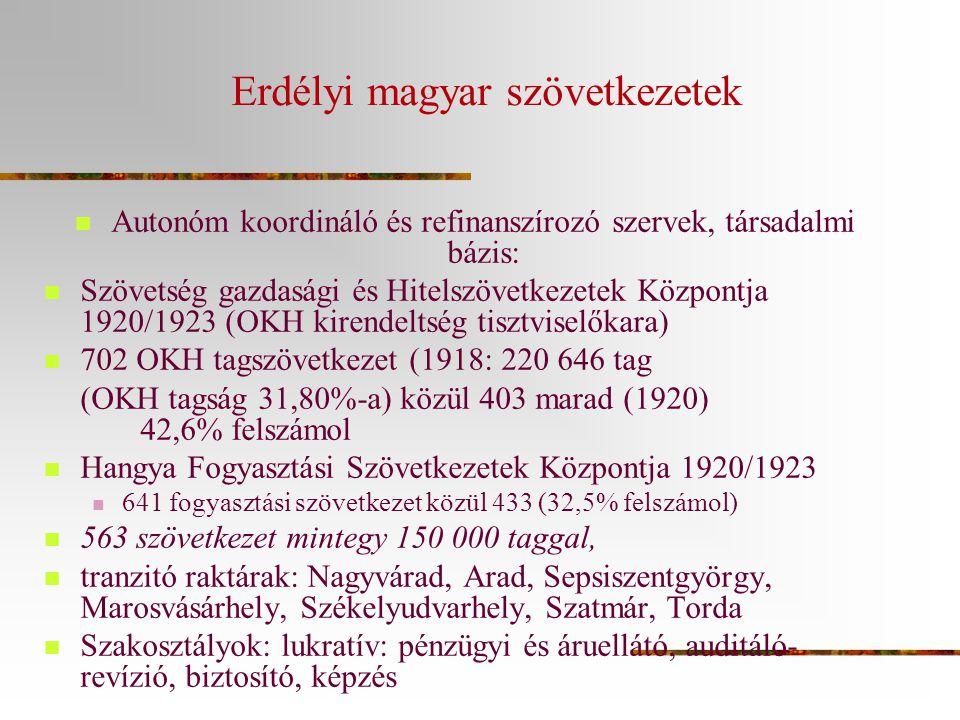Erdélyi magyar szövetkezetek  Autonóm koordináló és refinanszírozó szervek, társadalmi bázis:  Szövetség gazdasági és Hitelszövetkezetek Központja 1920/1923 (OKH kirendeltség tisztviselőkara)  702 OKH tagszövetkezet (1918: 220 646 tag (OKH tagság 31,80%-a) közül 403 marad (1920) 42,6% felszámol  Hangya Fogyasztási Szövetkezetek Központja 1920/1923  641 fogyasztási szövetkezet közül 433 (32,5% felszámol)  563 szövetkezet mintegy 150 000 taggal,  tranzitó raktárak: Nagyvárad, Arad, Sepsiszentgyörgy, Marosvásárhely, Székelyudvarhely, Szatmár, Torda  Szakosztályok: lukratív: pénzügyi és áruellátó, auditáló- revízió, biztosító, képzés