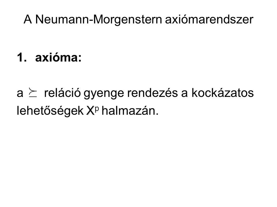 A Neumann-Morgenstern axiómarendszer 1.axióma: a reláció gyenge rendezés a kockázatos X lehetőségek X p halmazán.