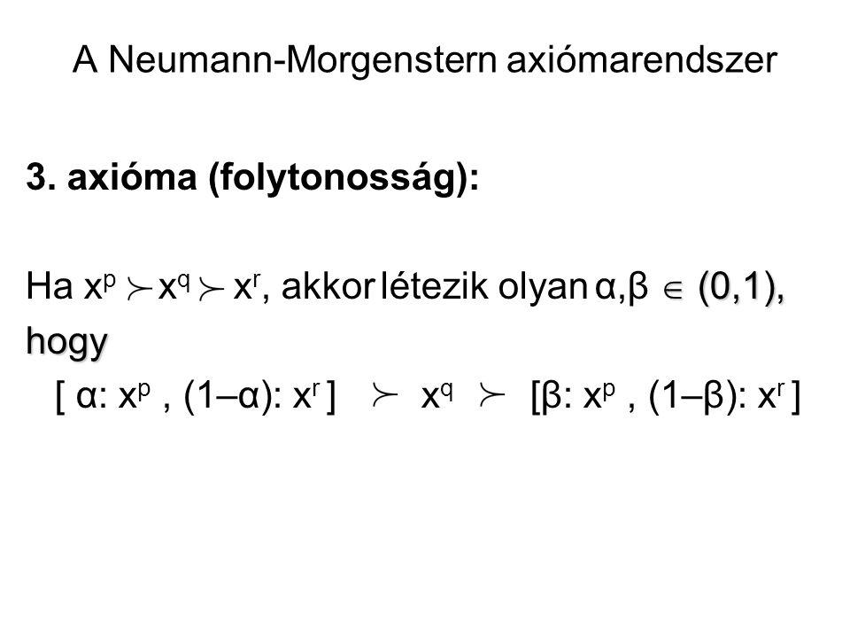 A Neumann-Morgenstern axiómarendszer 3. axióma (folytonosság):  (0,1), Ha x p x q x r, akkor létezik olyan α,β  (0,1),hogy [ α: x p, (1–α): x r ] x