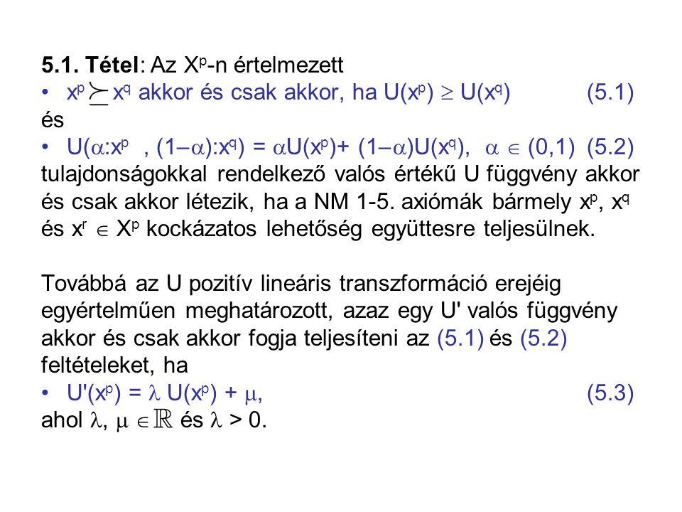 5.1. Tétel: Az X p -n értelmezett •x p  x q akkor és csak akkor, ha U(x p )  U(x q ) (5.1) és •U(  :x p, (1–  ):x q ) =  U(x p )+ (1–  )U(x q ),
