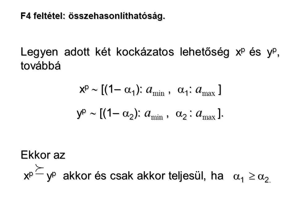F4 feltétel: összehasonlíthatóság. Legyen adott két kockázatos lehetőség x p és y p, továbbá x p  [(1–  1 ): a min,  1 : a max ] y p  [(1–  2 ):