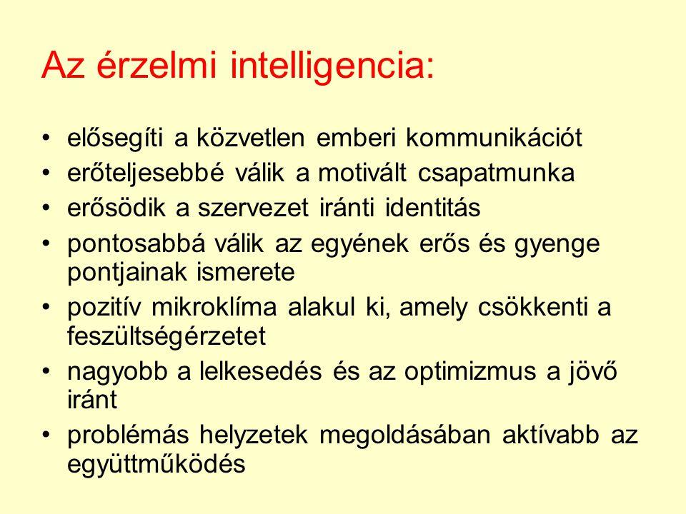 Az érzelmi intelligencia: •elősegíti a közvetlen emberi kommunikációt •erőteljesebbé válik a motivált csapatmunka •erősödik a szervezet iránti identit