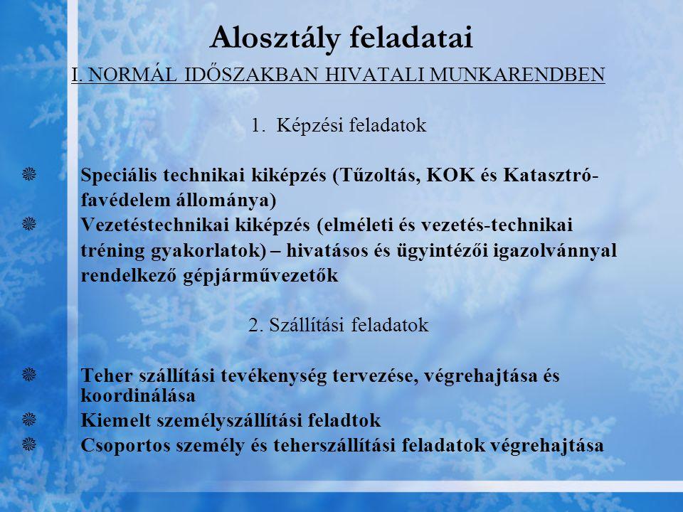 Alosztály feladatai I.NORMÁL IDŐSZAKBAN HIVATALI MUNKARENDBEN 1.