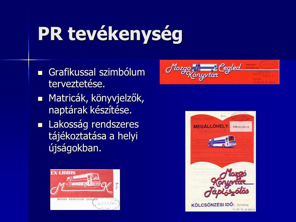 PR tevékenység  Grafikussal szimbólum terveztetése.  Matricák, könyvjelzők, naptárak készítése.  Lakosság rendszeres tájékoztatása a helyi újságokb