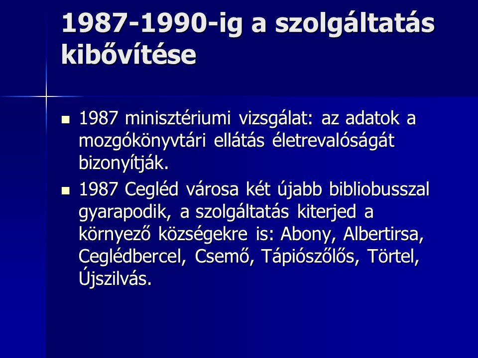 Statisztikai adatok, 2004