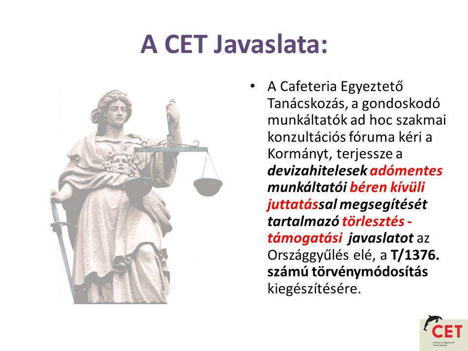 A CET Javaslata: • A Cafeteria Egyeztető Tanácskozás, a gondoskodó munkáltatók ad hoc szakmai konzultációs fóruma kéri a Kormányt, terjessze a devizahitelesek adómentes munkáltatói béren kívüli juttatással megsegítését tartalmazó törlesztés - támogatási javaslatot az Országgyűlés elé, a T/1376.