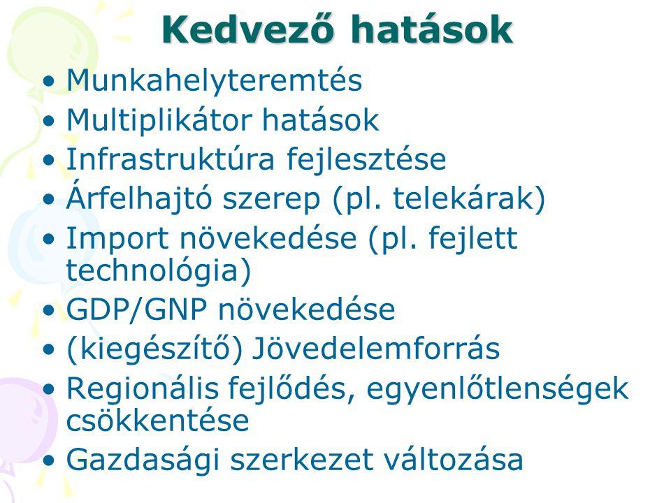 Kedvező hatások •Munkahelyteremtés •Multiplikátor hatások •Infrastruktúra fejlesztése •Árfelhajtó szerep (pl. telekárak) •Import növekedése (pl. fejle