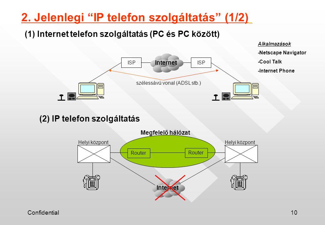 Confidential10 (1) Internet telefon szolgáltatás (PC és PC között) ISP szélessávú vonal (ADSL stb.) (2) IP telefon szolgáltatás Internet Helyi központ Router Megfelelő hálózat Internet 2.