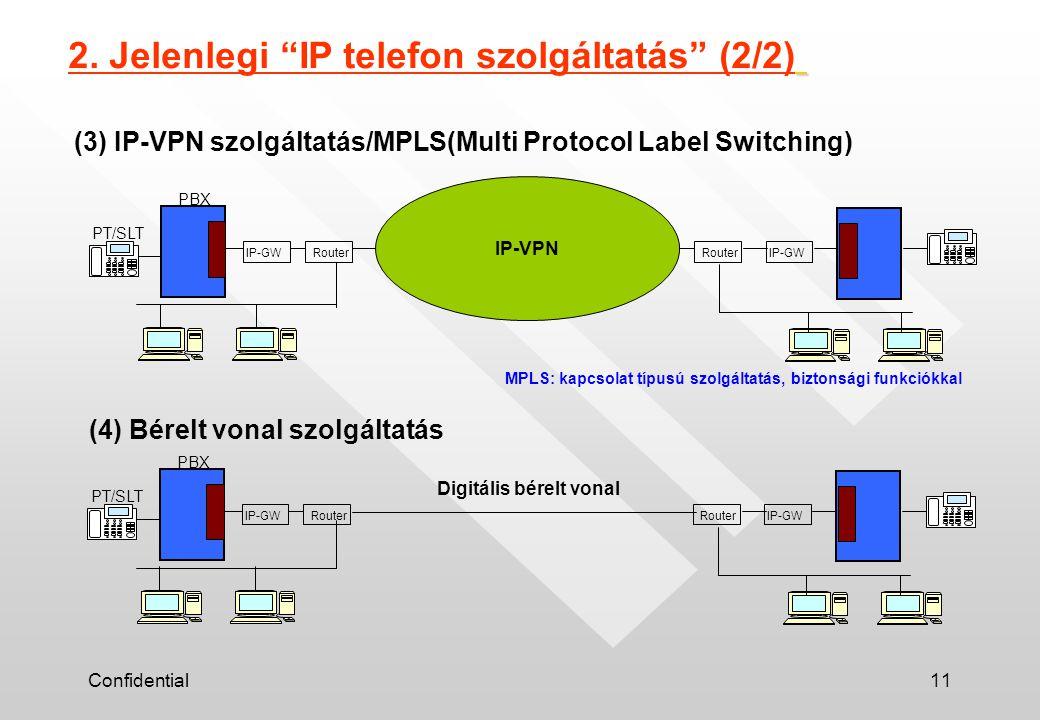 """Confidential11 (3) IP-VPN szolgáltatás/MPLS(Multi Protocol Label Switching) 2. Jelenlegi """"IP telefon szolgáltatás"""" (2/2) PBX IP-GWRouter PT/SLT Router"""