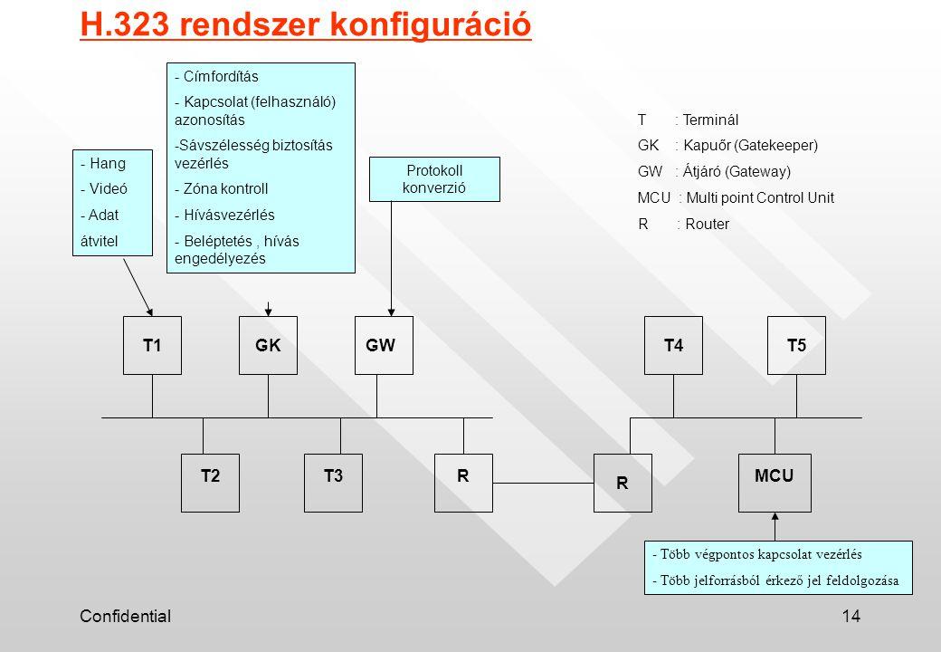 Confidential14 H.323 rendszer konfiguráció T1 T2T3 T4T5 R R GWGK MCU - Hang - Videó - Adat átvitel - Címfordítás - Kapcsolat (felhasználó) azonosítás -Sávszélesség biztosítás vezérlés - Zóna kontroll - Hívásvezérlés - Beléptetés, hívás engedélyezés Protokoll konverzió - Több végpontos kapcsolat vezérlés - Több jelforrásból érkező jel feldolgozása T : Terminál GK : Kapuőr (Gatekeeper) GW : Átjáró (Gateway) MCU : Multi point Control Unit R : Router