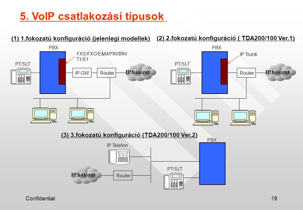 Confidential19 (1) 1.fokozatú konfiguráció (jelenlegi modellek) FXS/FXO/E&M/PRI/BRI/ T1/E1 (2) 2.fokozatú konfiguráció ( TDA200/100 Ver.1) PBX Router IP Trunk IP hálózat PBX IP-GWRouter PT/SLT (3) 3.fokozatú konfiguráció (TDA200/100 Ver.2) PBX IP hálózat Router IP Telefon PT/SLT 5.