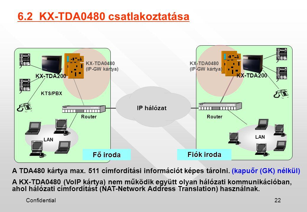Confidential22 LAN Fő iroda LAN Router IP hálózat KTS/PBX KX-TDA0480 (IP-GW kártya) Fiók iroda KX-TDA200 KX-TDA0480 (IP-GW kártya) 6.2 KX-TDA0480 csatlakoztatása A TDA480 kártya max.