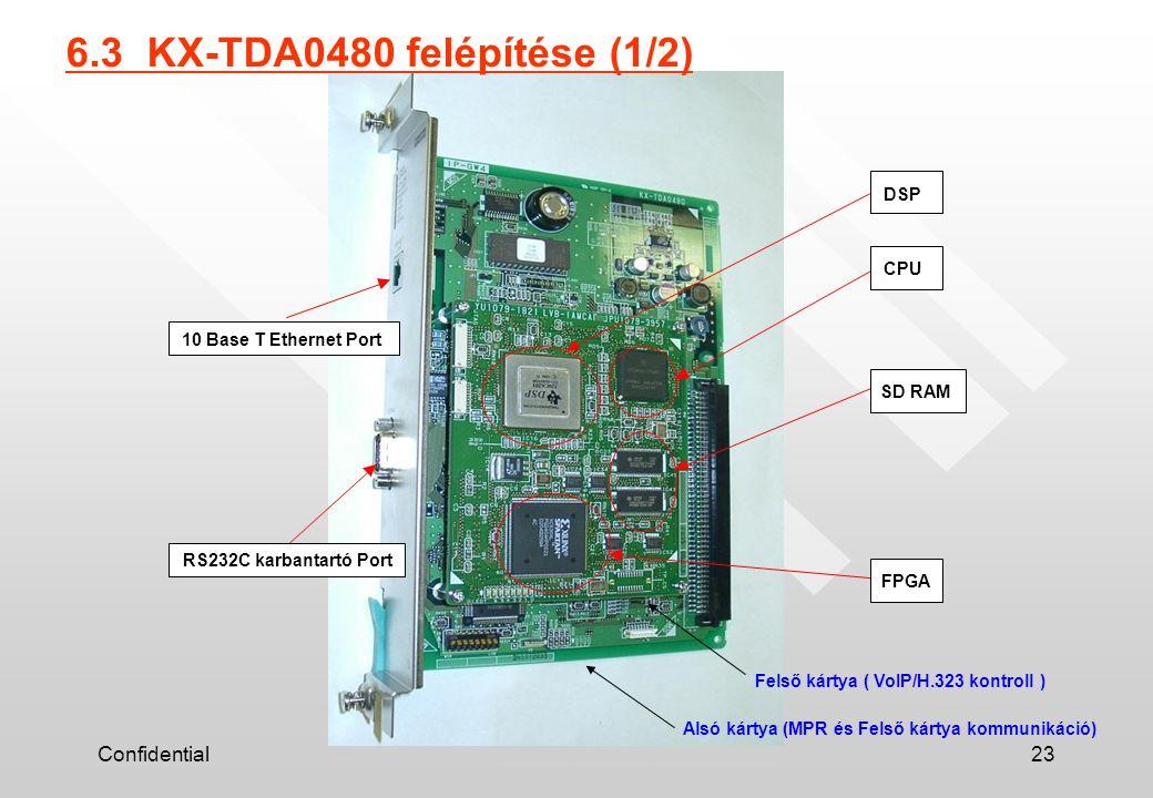 Confidential23 DSP FPGA CPU SD RAM RS232C karbantartó Port 10 Base T Ethernet Port 6.3 KX-TDA0480 felépítése (1/2) Felső kártya ( VoIP/H.323 kontroll ) Alsó kártya (MPR és Felső kártya kommunikáció)