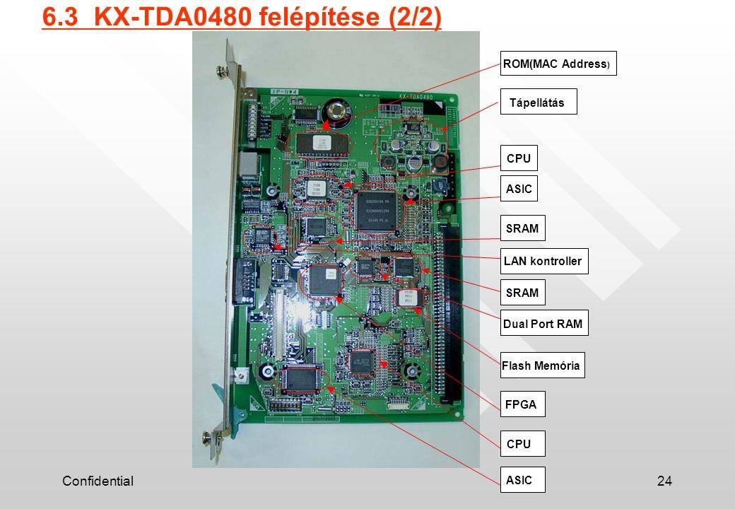 Confidential24 CPU ASIC LAN kontroller ASIC CPU Flash Memória Dual Port RAM SRAM Tápellátás ROM(MAC Address ) FPGA 6.3 KX-TDA0480 felépítése (2/2)