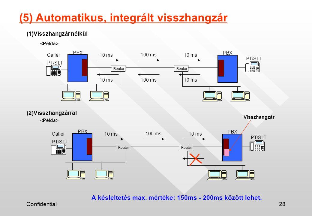 Confidential28 (5) Automatikus, integrált visszhangzár PBX Router PT/SLT Router PBX PT/SLT 100 ms 10 ms (1)Visszhangzár nélkül 100 ms10 ms Caller PBX Router PT/SLT Router PBX PT/SLT 100 ms 10 ms (2)Visszhangzárral Caller Visszhangzár A késleltetés max.