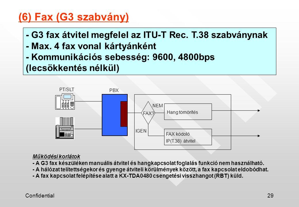 Confidential29 (6) Fax (G3 szabvány) PBX PT/SLT FAX? NEM IGEN Hang tömörítés FAX kódoló IP(T.38) átvitel - G3 fax átvitel megfelel az ITU-T Rec. T.38