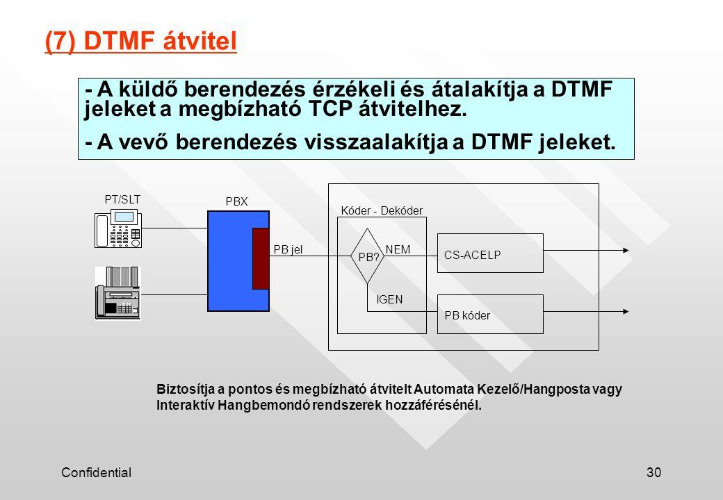 Confidential30 (7) DTMF átvitel PBX PT/SLT PB? NEM IGEN CS-ACELP PB kóder PB jel Kóder - Dekóder - A küldő berendezés érzékeli és átalakítja a DTMF je